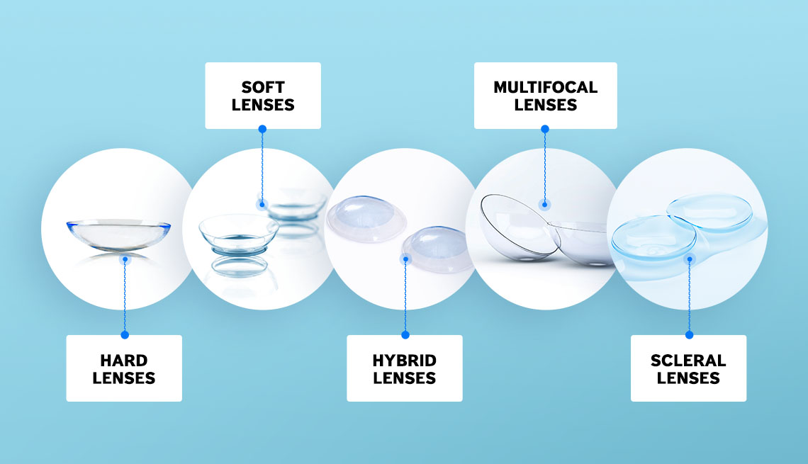 Contact Lens Consultations (MiSight)